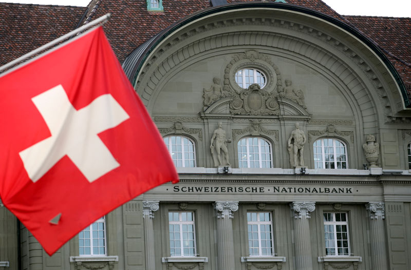 Swiss National Bank looks to have restarted currency interventions By Reuters